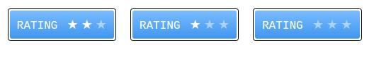 Buttons CSS Test